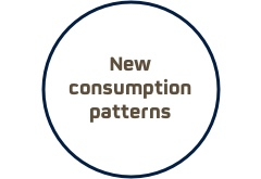 New consumption patterns