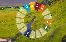 SDGs graphic over a meadow.