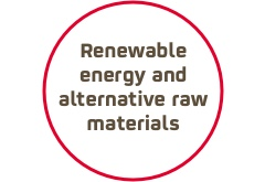Renewable energy and alternative raw materials