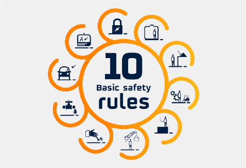 The 10 Basic Safety Rules